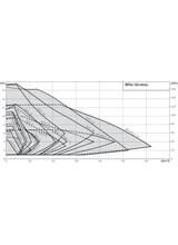 Κυκλοφορητές Θέρμανσης Wilo Stratos 30/1-6 με Ρακόρ 180mm 1'' 1/4